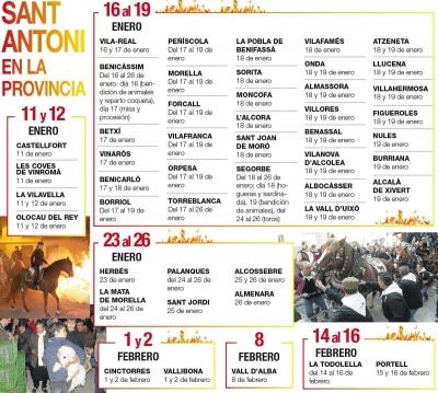 San Antón 2020 en la comarca de los Puertos